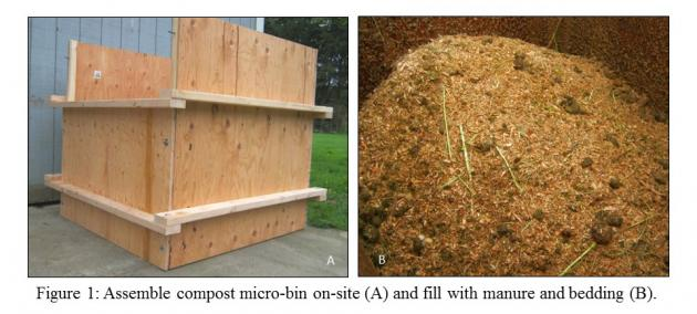 Figure 1. Assemble compost micro-bin on site and fill with manure and bedding